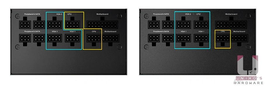 VGA 2 / CPU 模組化區域可以自由變換。
