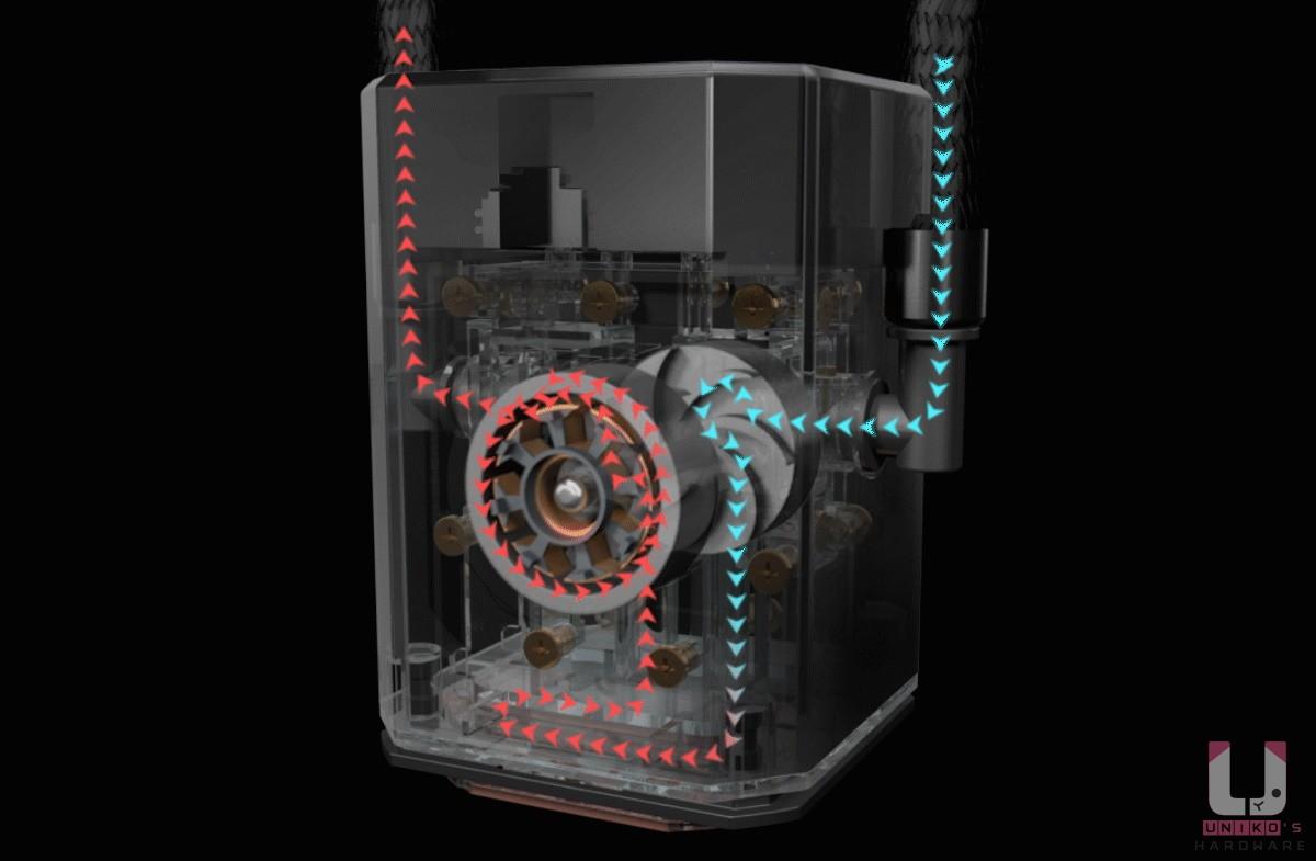 這次 SR 系列最強的設計,一體式雙渦輪同步雙驅動,散熱更迅速,單顆渦輪也可以正常運作,但是水冷頭上的 Logo 會用紅藍閃爍燈號提醒。