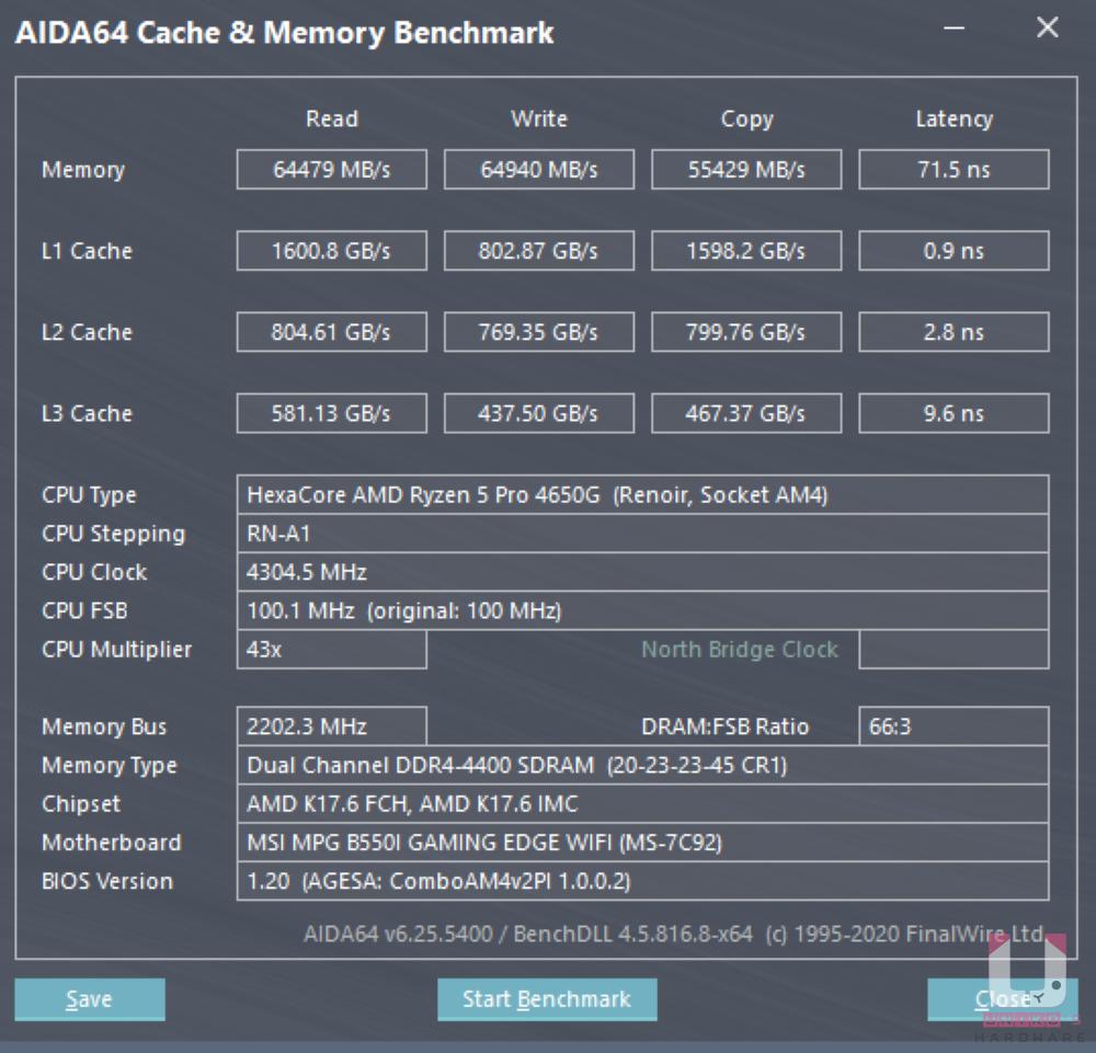 套用 XMP,DDR4-4400,FLCK 2200MHz,讀:64479MB/s、寫:64940MB/s、複製:55429MB/s、延遲 71.5ns。