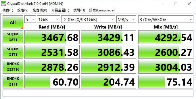 CrytalDiskMark SSD 測試,由於是使用 R5 4650G,所以是 PCIe 3.0 的分數。
