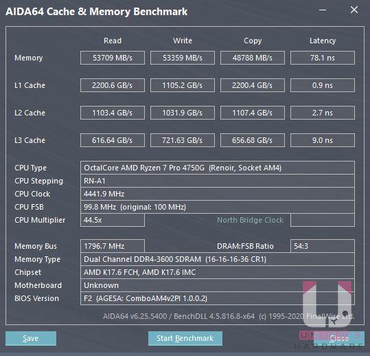 R7 Pro 4750G AIDA64 記憶體和處理器快取跑分。
