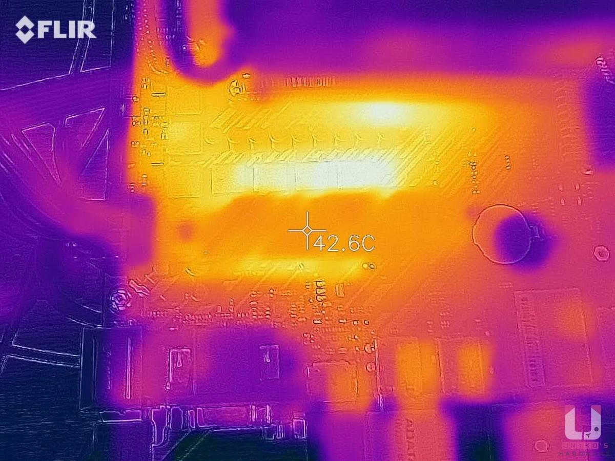AIDA64 燒機 60+ 分鐘測試,CPU VRM 散熱器區域溫度約 42.6 度。