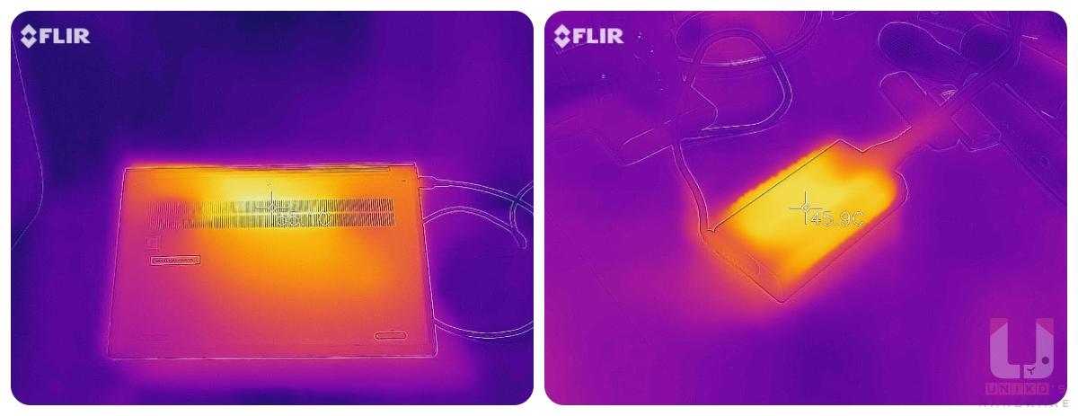 使用 AIDA 64 燒機 60分+,筆電底部最熱處 55.1 度,變壓器 45.9 度上下。