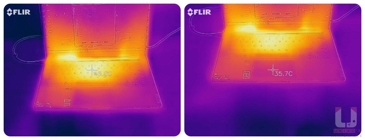 使用 AIDA 64 燒機 60分+,中央鍵盤最熱的地方 46.8 度,觸控板和手托附近 35~36 度上下。