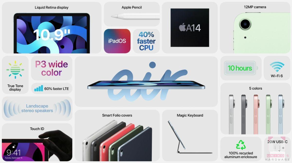 A14 晶片正式搭載,快 40%。