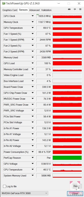 使用 3DMARK Time Spy Extreme 燒機,GPU 核心最高頻率到 1935Mhz,GPU 核心溫度 69 ~ 70 度。