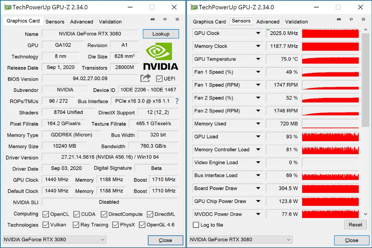 NVIDIA GeForce RTX 3080 GPUZ 截圖。