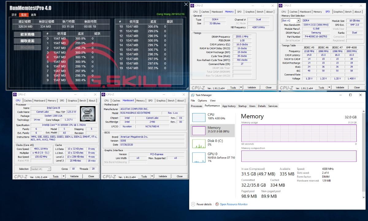 Intel Core i9-10900K 搭配 ASUS ROG Maximus XII Extreme 主機板燒機測試截圖。