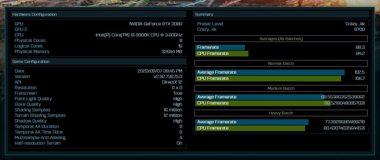 奇點灰燼 FPS 測試數據。