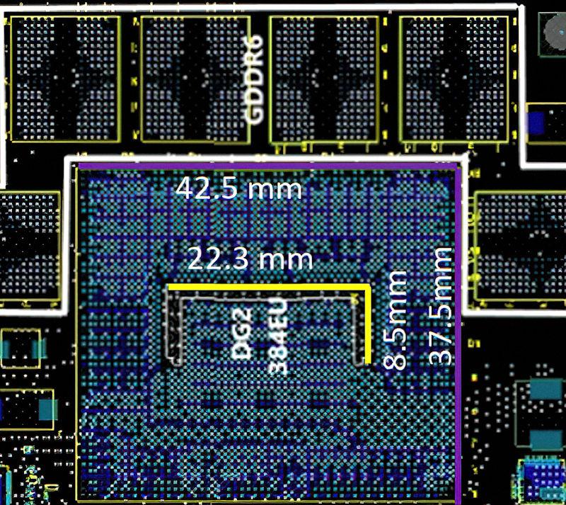 這個是 DG2 顯示卡幾個版本中 386 EU 的電路板圖,模具尺寸為 189 毫米平方,有六顆 GDDR6 顯示記憶體,記憶體匯流排為 192 Bit。