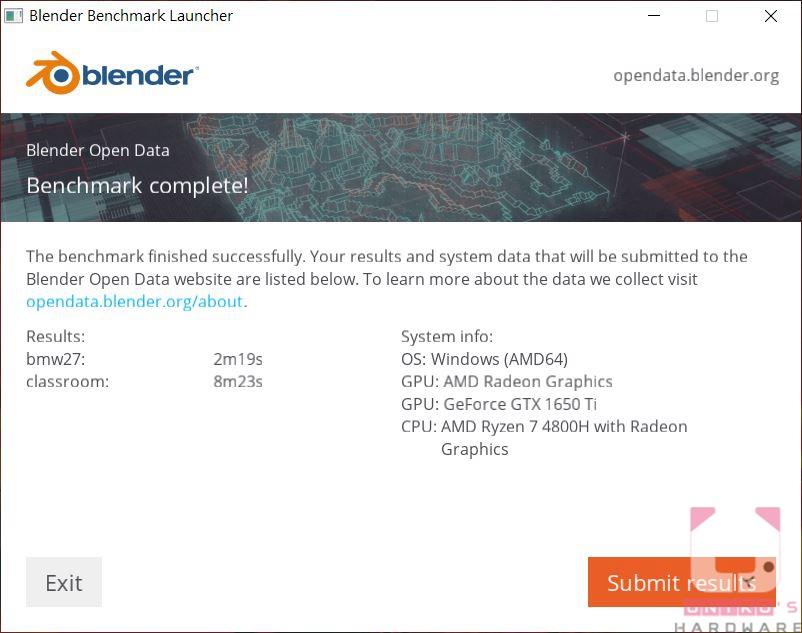 Blender Benchmark 分數。
