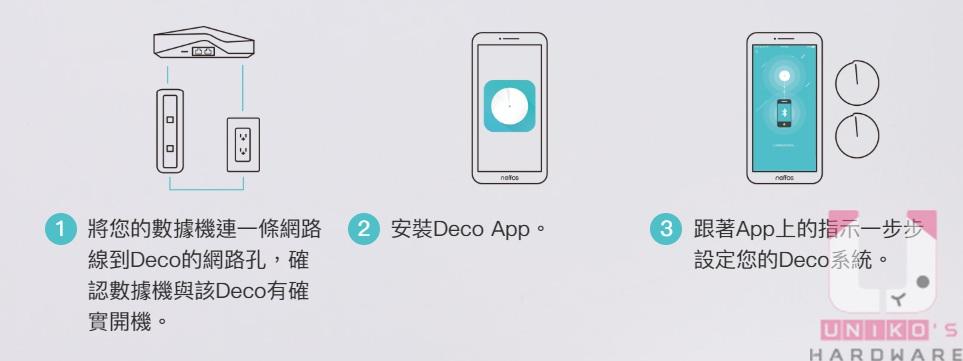 App 操作。