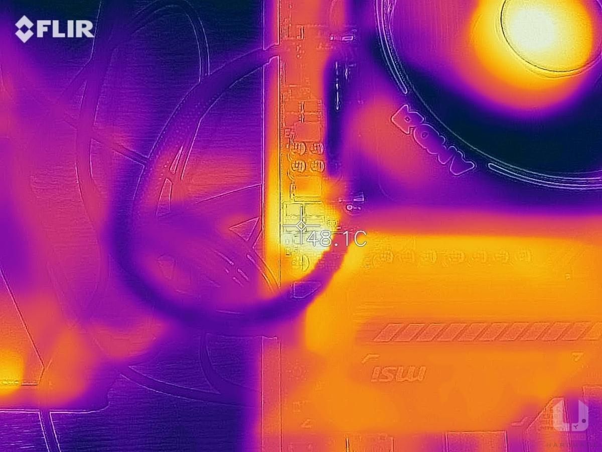 AIDA64 燒機 60+ 分鐘測試,SOC VRM 散熱器區域溫度約 48.1 度。