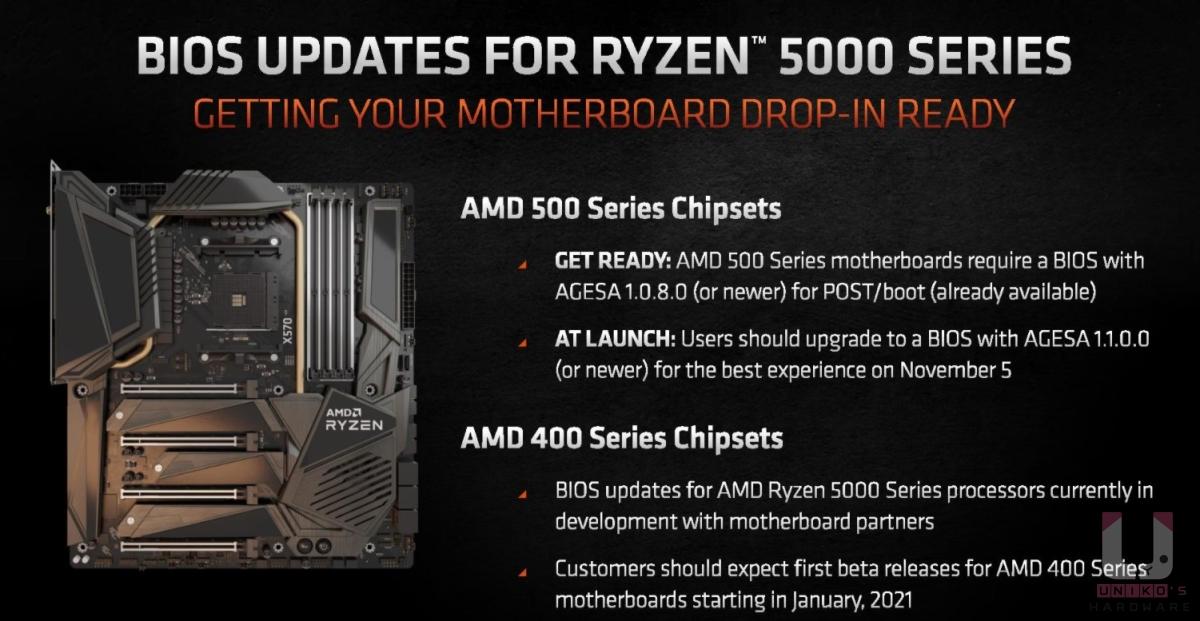 BIOS 更新方面,AMD 500、400 都會有更新。