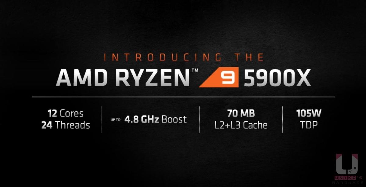12C/24T 處理器,基礎頻率 3.7 Ghz、Boost 頻率 4.8 GHz、快取 70MB、TDP 105W。