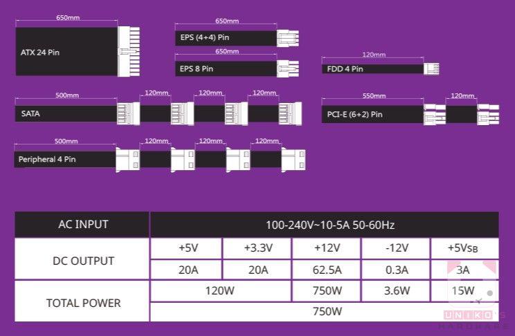 Cooler Master V750 Gold V2 White Edition 750W 詳細的配置圖。