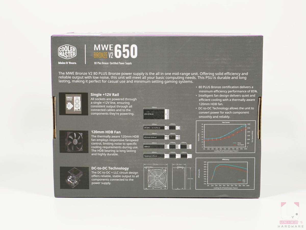 備熱感應功能的 120 mm HDB 風扇,可以自動控制轉速。