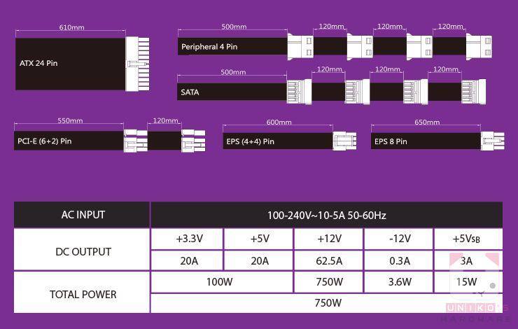 GX Gold 750 (全模組) 配置圖。