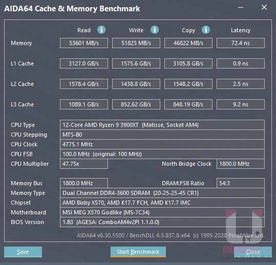 最後的測試套用 XMP 設定,記憶體調整到 DDR4-3600MHz,FCLK 設定 1800MHz。