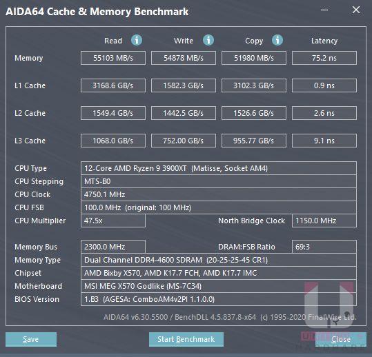 套用 XMP 設定,調整記憶體頻率到 DDR4-4600Mhz,CL 20-25-25-45。