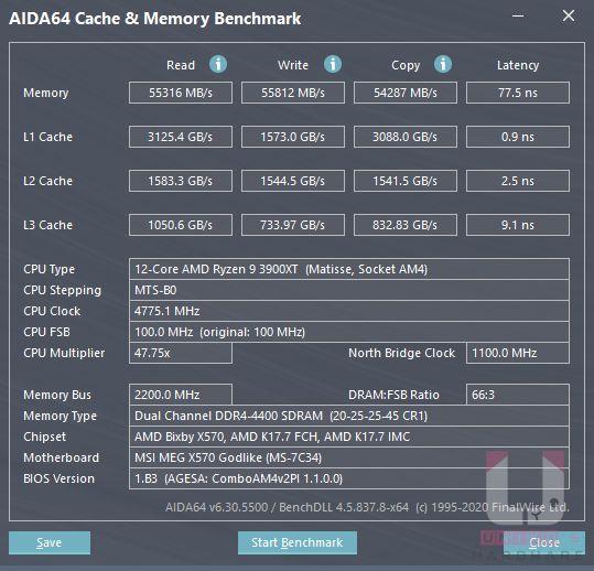 套用 XMP 設定,調整記憶體頻率到 DDR4-4400Mhz,CL 20-25-25-45。