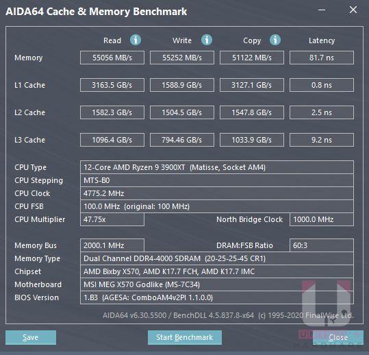 套用 XMP 設定,可以看到 DDR4-4000Mhz,CL 20-25-25-45。