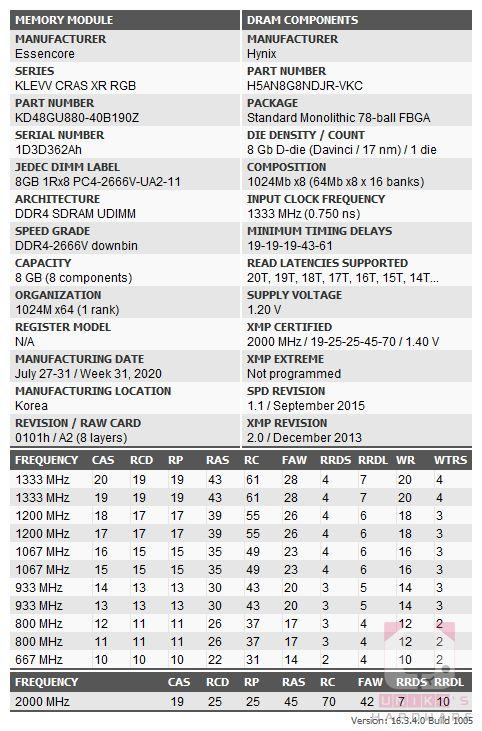 Essencore 嚴選顆粒,SK Hynix DJR 顆粒超好超頻的,原生 DDR4-2666,XMP 是 DDR4 4000MHz CL19,電壓 1.4V。