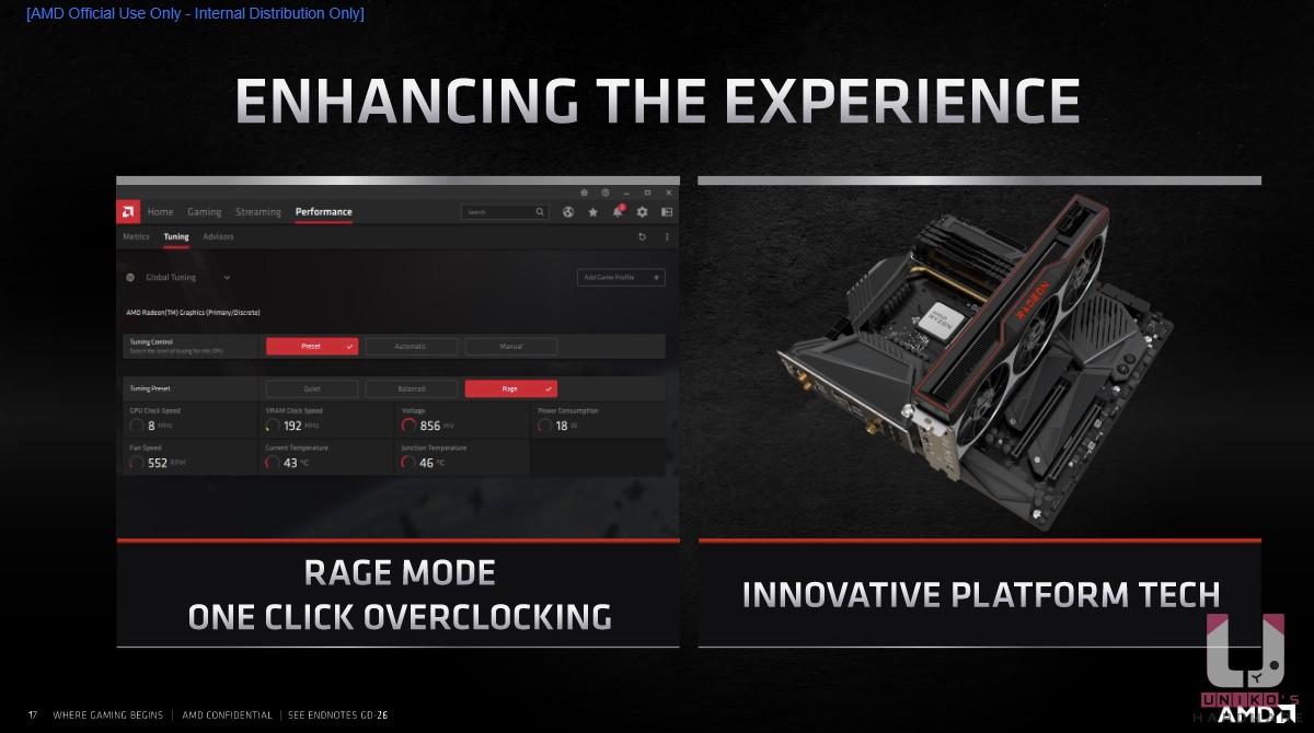Rage Mode 能提供一鍵超頻,讓 Big Navi 顯示卡有更好的效能。