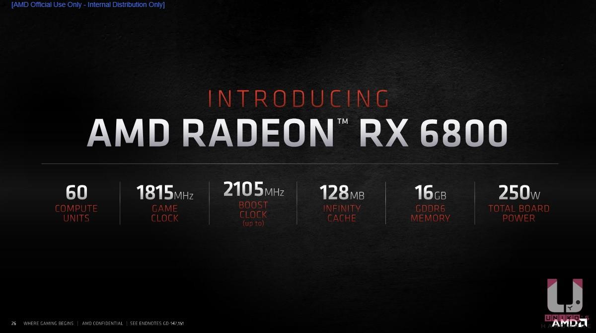 Radeon RX 6800 規格。