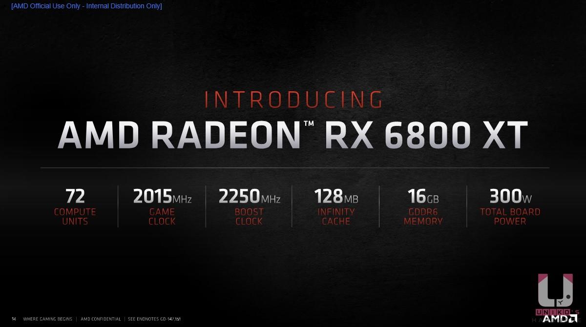 Radeon RX 6800 XT 規格。