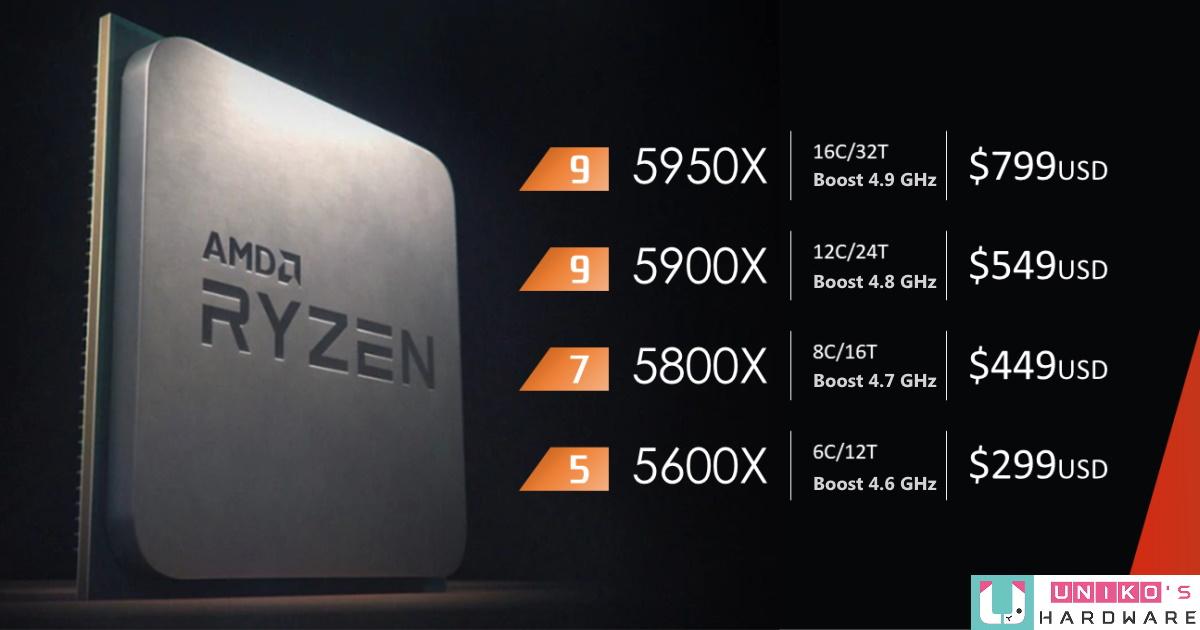 AMD 將在 11 月 5 日發售,R9 5950X、R9 5900X、R7 5800X、R5 5600X 全新處理器!!