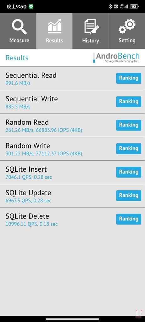 雖然使用 UFS 2.1,但是讀寫表現好過同樣使用 UFS 2.1 的 Redmi K30 5G。