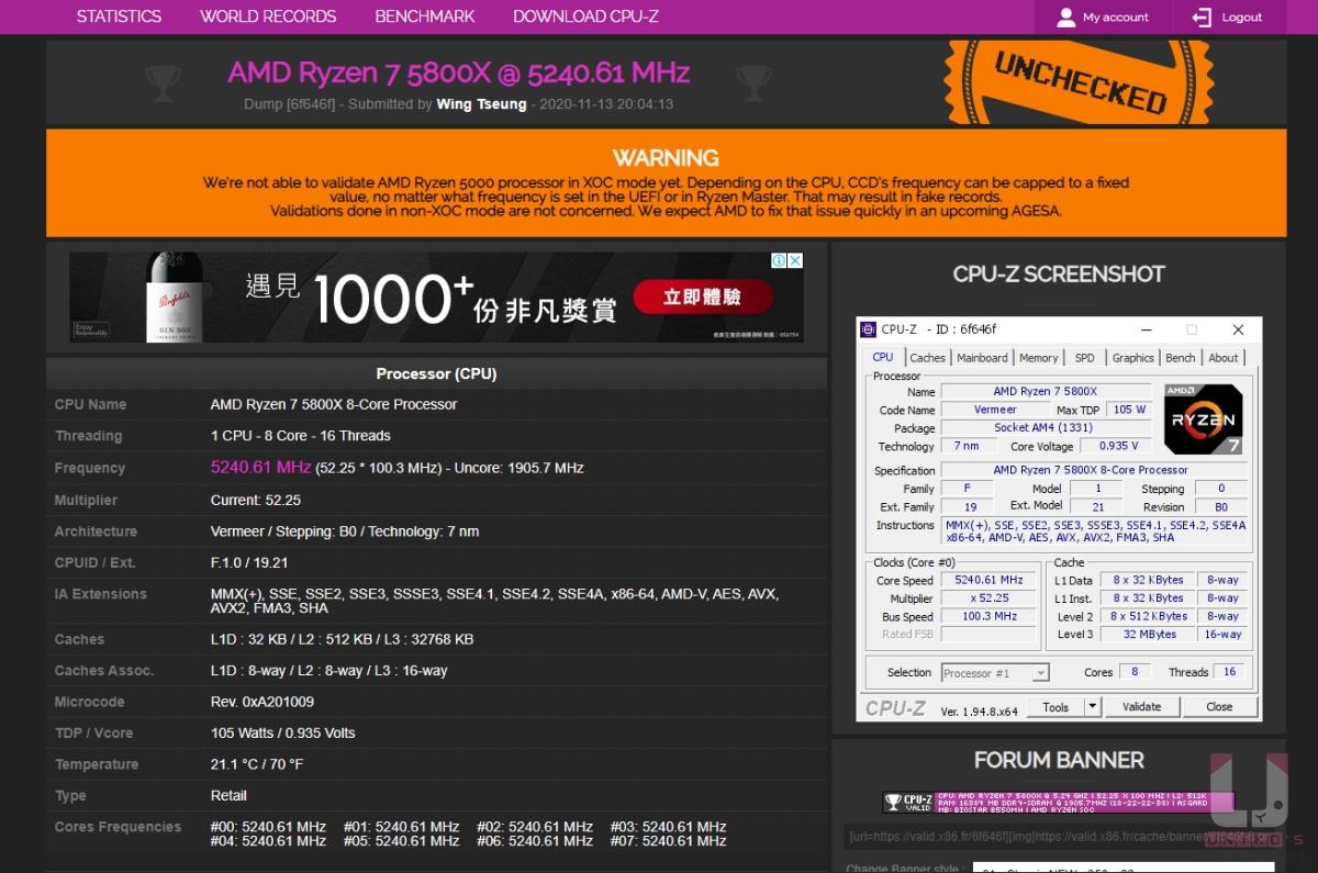 5240.61 MHz (52.25 * 100.3 MHz) - Uncore: 1905.7 MHz。