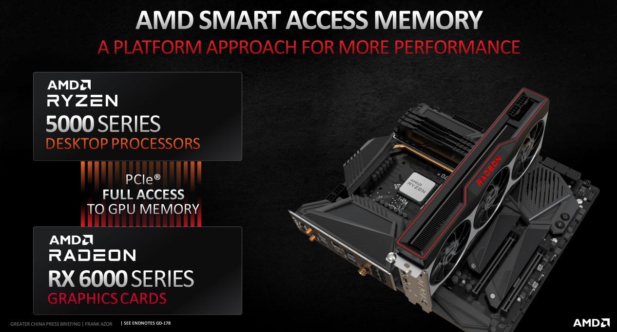 AMD SAM 技術。