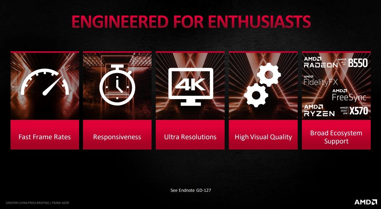 AMD 知道大家的喜好有哪些。
