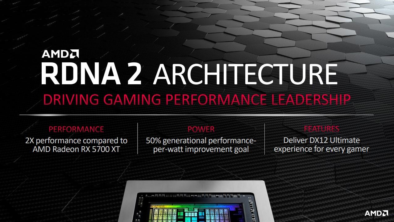 RDNA 2 新架構效能介紹圖。