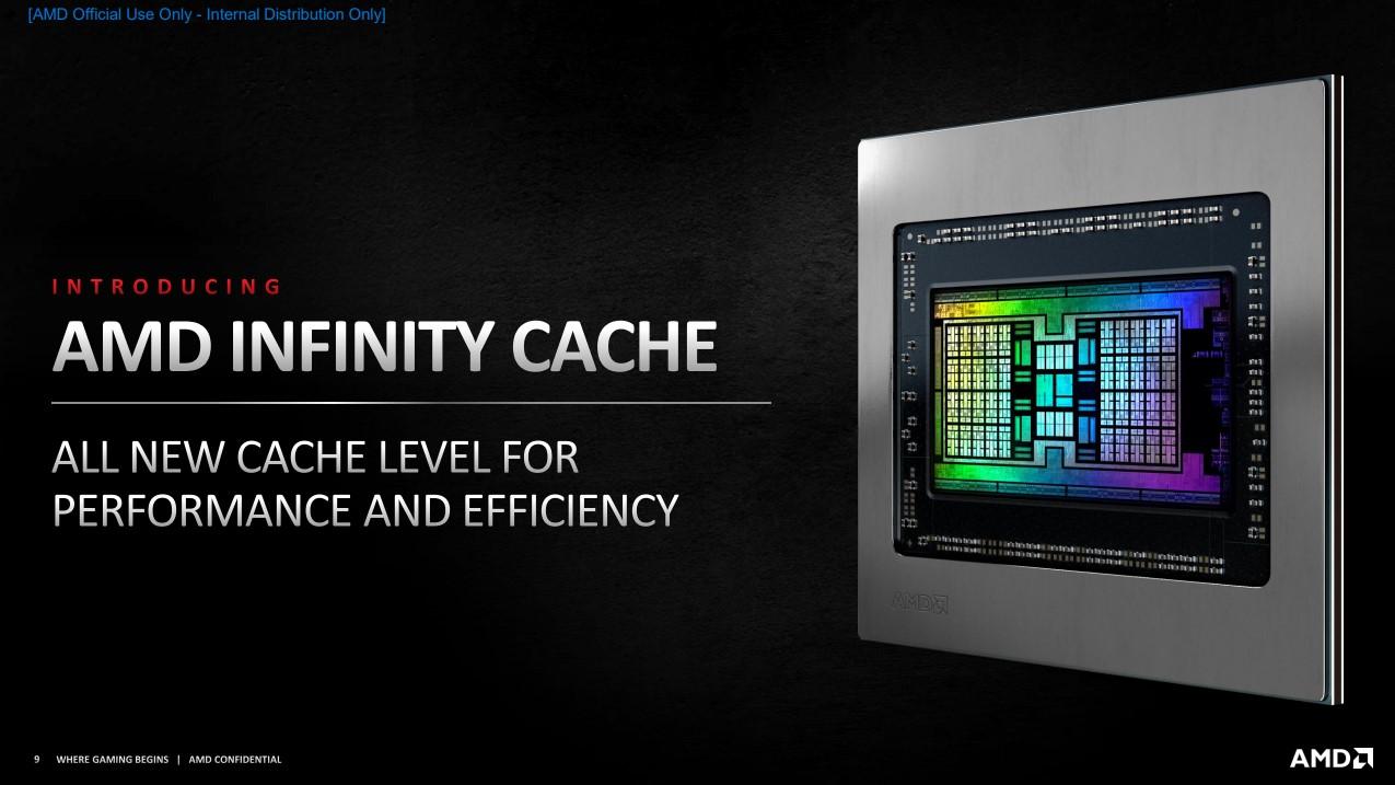 這次 AMD 全新的技術,Infinity Cache。