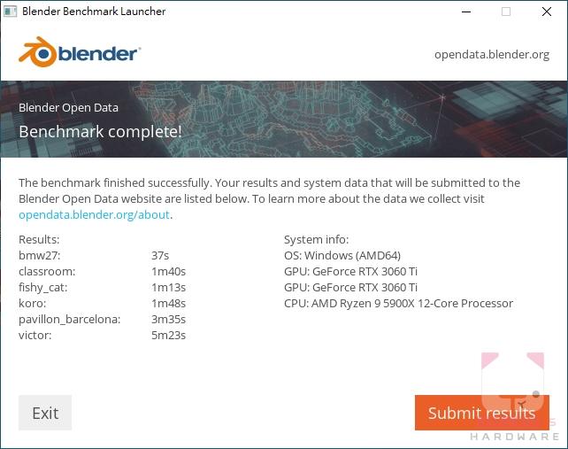 Blender Benchmark。