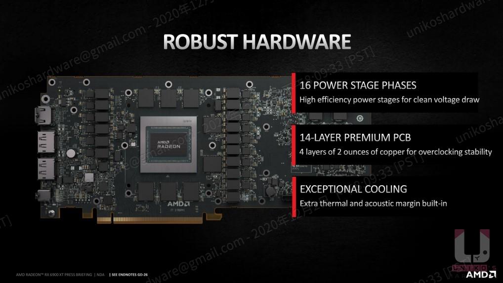 Radeon RX 6900 XT 供電共 16 相供電、高品質 14 層電路板、加上超棒的散熱器。