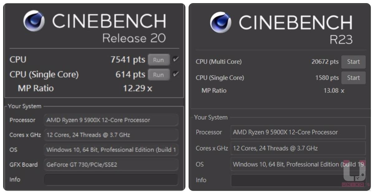 R9 5900X CINEBENCH R20 & CINEBENCH R23 數據。