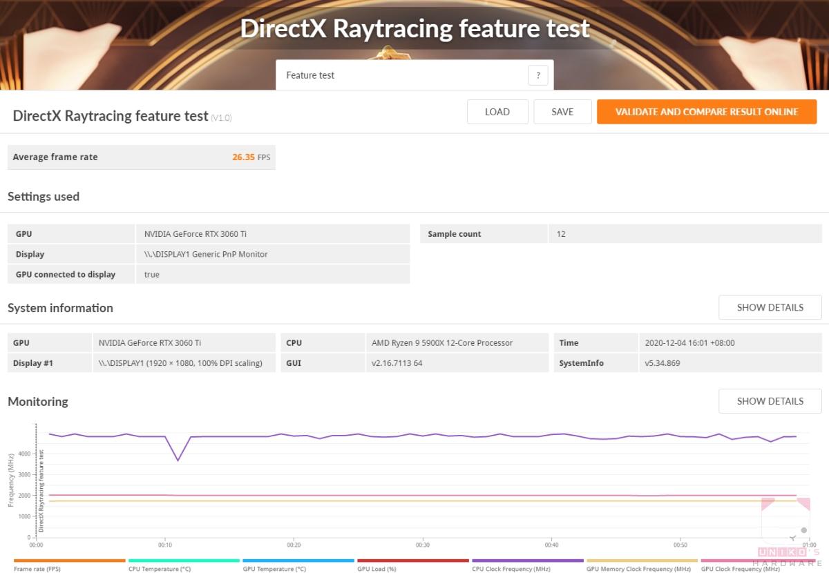 DXR 26.35 FPS。