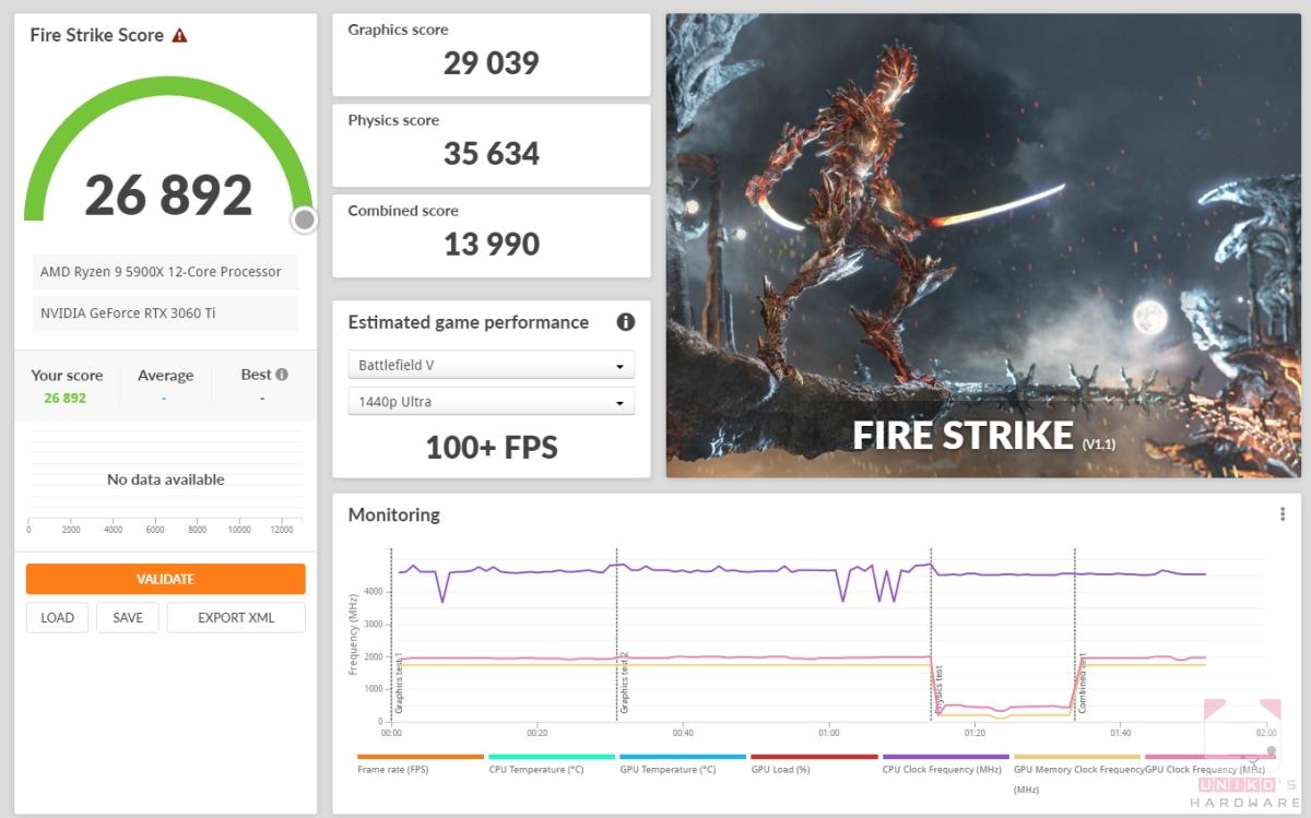 Fire strike 26892,顯示卡分數 29039。