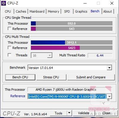 CPU-Z 單核心 592.0 分,多核心 3812.2