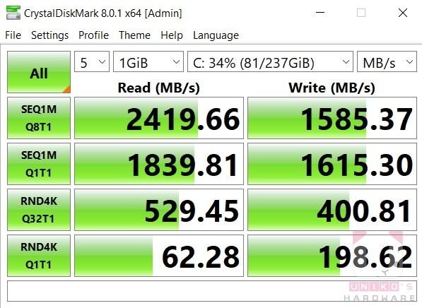 CrytalDiskMark SSD 測試。