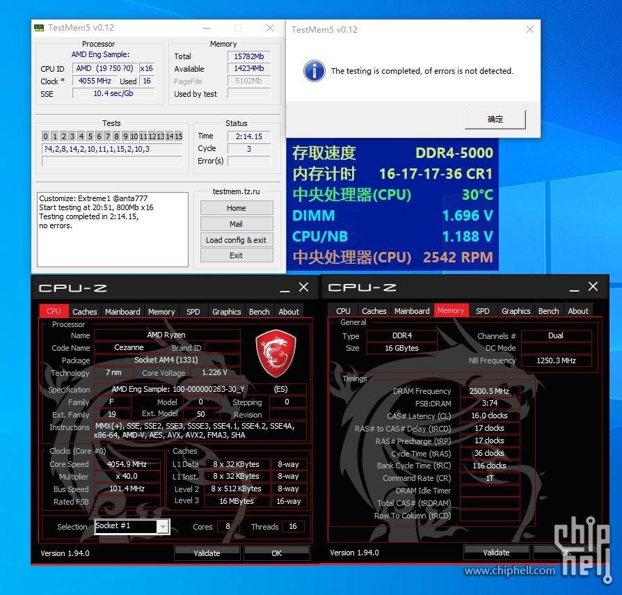 DDR4-5000 CL16-17-17 穩定度測試通過。
