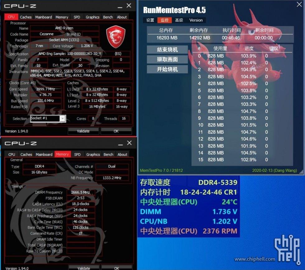 DDR4-5333 CL18-24-24 穩定度測試通過。