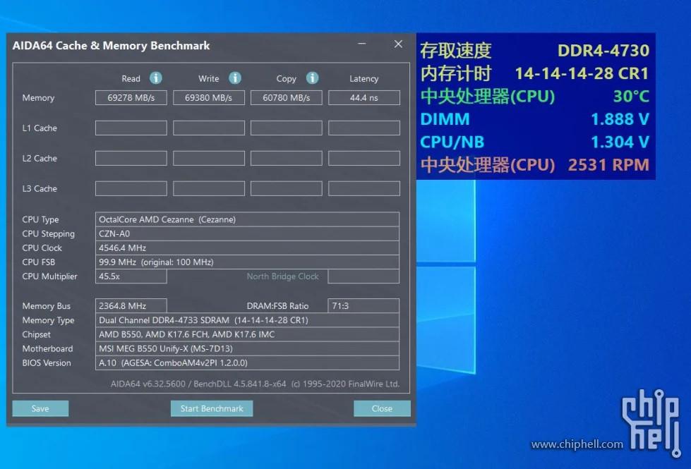 DDR4-4733 CL14-14-14 測出 44.4 ns 的延遲表現。