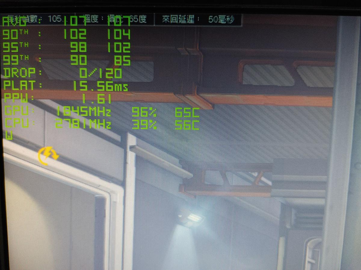幫助玩家輕鬆了解遊戲運作時的 FPS,這麼棒的程式完全免費。