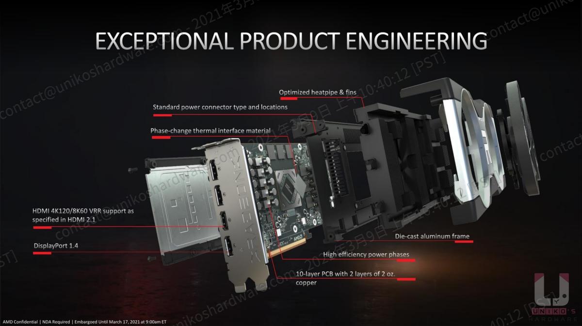 Radeon RX 6700 XT 公版拆解圖介紹。