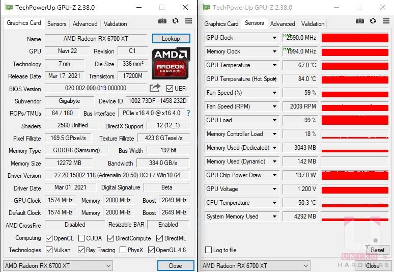 Radeon RX 6700 XT GAMING OC 12G GPU-Z 資料。